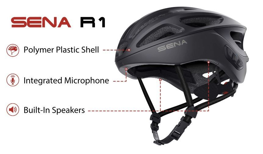 Sena R1 Fiets Helm Electric Bluetooth Onyx Black